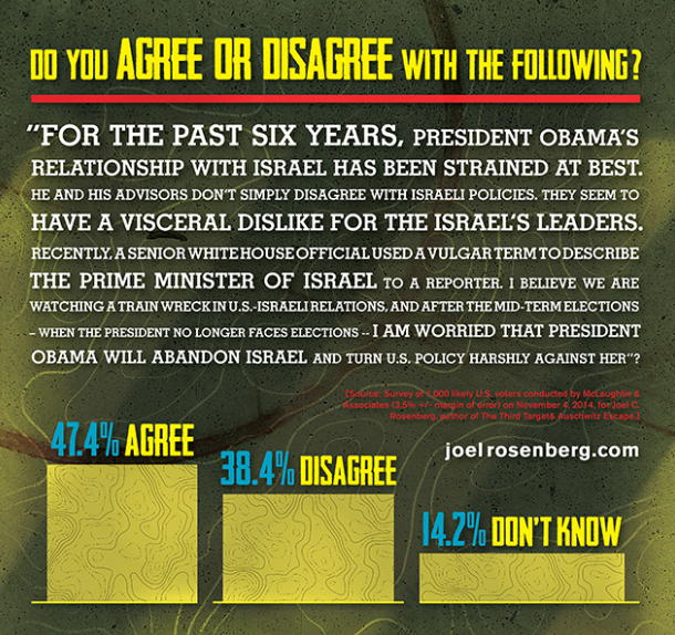 MEME-ObamaAbandonIsrael